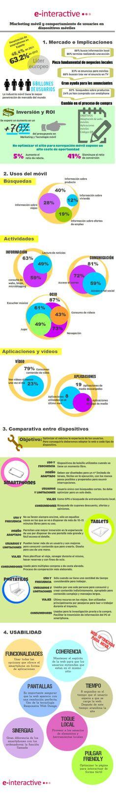 El comportamiento de los usuarios en #MarketingMovil no es el mismo que ante un dispositivo de sobremesa
