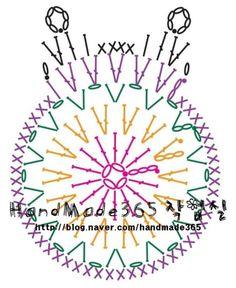 Captivating Crochet a Bodycon Dress Top Ideas. Dazzling Crochet a Bodycon Dress Top Ideas. Owl Crochet Patterns, Crochet Owls, Crochet Baby, Crochet Diagram, Crochet Chart, Crochet Motif, Crochet Puff Flower, Crochet Flowers, Knitting Magazine