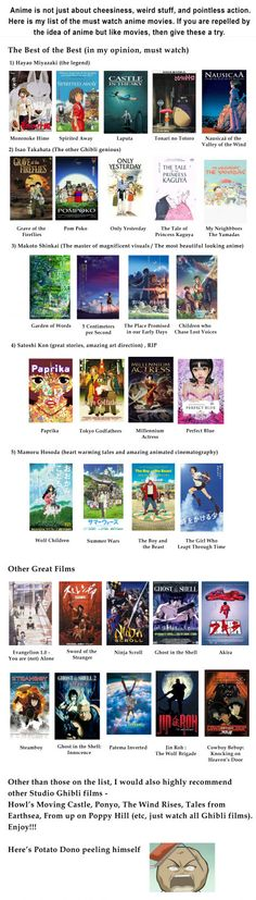 If you like movies and are open to animated ones, then I highly recommend these anime movies. (preferably watch in Japanese with subs) (Favorite List Awesome)