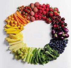 farvecirkel af grøntsager
