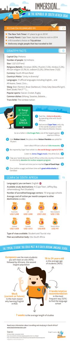 10 reasons to study English in South Africa. Learning English in a Language School. Language School, English Study, Learning English, South Africa, Lost, Facts, Travel, Viajes, Destinations