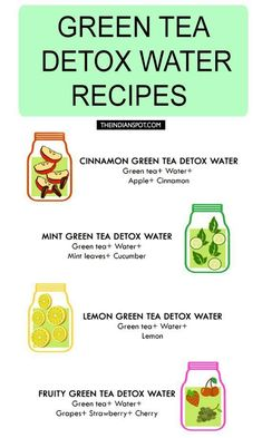 GREEN TEA DETOX WATER RECIPES FOR CLEANSING AND WEIGHT LOSS #GreenDrinkDetoxDiet #LiquidDetoxDietRecipes
