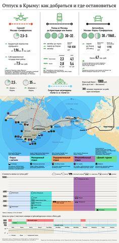 Аксенов: приток российских туристов в Крым превзошел ожидания | РИА Новости