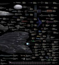 Aww look at all the precious Star Trek babies.   Every Major Sci-Fi Starship In One Staggering Comparison Chart