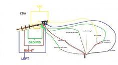 Audio Jack Wiring Diagram. Audio Jack Accessories, Audio