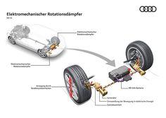 Die neuen eRot-Stoßdämpfer von Audi (Grafik: Audi)
