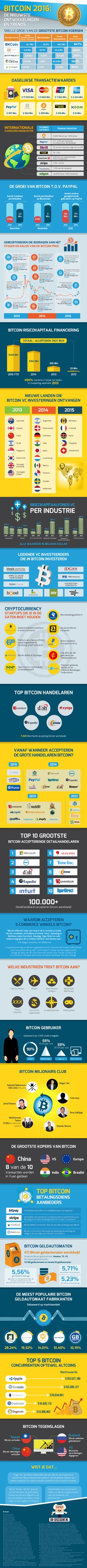 33 indicators suggesting the growth of Bitcoin in Cryptocurrency Bi Bitcoin cryptocurrency cryptocurrency analysis cryptocurrency backed by gold cryptocurrency list cryptocurrency prices finanzas forex Growth Indicators suggesting Banks, Climate Change Meaning, Finance, Bitcoin Mining Rigs, Satoshi Nakamoto, Bitcoin Value, Bitcoin Price, Bitcoin Business, Online Shops
