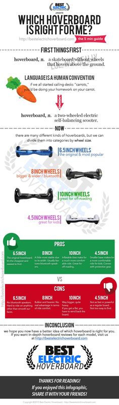 How to choose a #hoverboard that is right for you? Check the #infographic! Where to buy one? At www.hoverboard4all.com