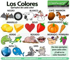 Ejemplos de cosas que son de color negro, blanco, marrón, amarillo, rojo, anaranjado, verde, rosado, morado, azul, gris.