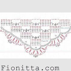 #haken, gratis haakschema, omslagdoek, fionitta.com, #crochet, free chart, wrap…
