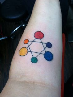 My color wheel tattoo!