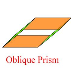 Geometric Terms Explained!