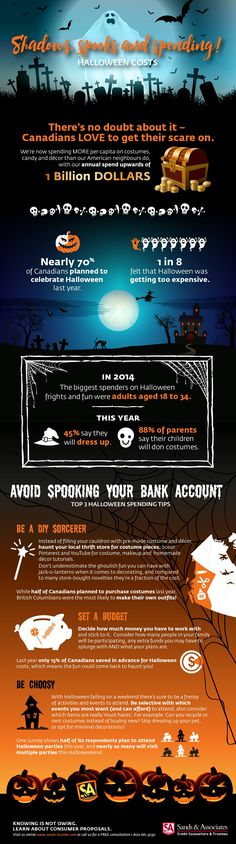 Halloween Infographic. #infographic #design #bankruptcy #money #debt #saving