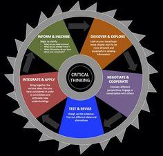 iflscience critical thinking
