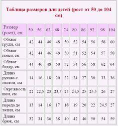 Таблицы размеров для вязания: Дневник группы «ВЯЖЕМ ПО ОПИСАНИЮ»: Группы - женская социальная сеть myJulia.ru