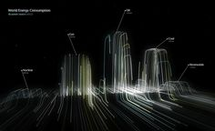 Marcin Ignac : Statoil Brand Wall that visualizes World Energy Consumption