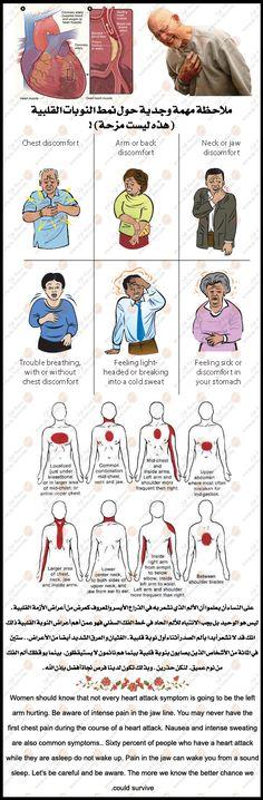 ملاحظة مهمة عن النوبات القلبية ( وليست مزحة )