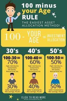 Life And Health Insurance, Life Insurance Agent, Life Insurance Quotes, Insurance Humor, Investment Quotes, Investment Tips, Wealth Management, Money Management, Insurance Marketing