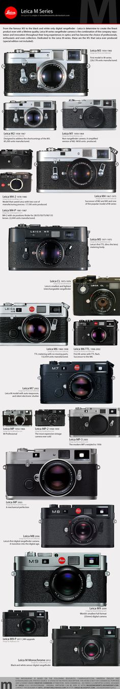 Infographic : Leica Camera Timeline by Arqiu , via Behance. My uncle had an M1, when he died in the '80s my aunt sold it without ever asking if I'd be interested in buying it. I was so bummed.