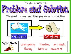 Informational Text Structure problem and solution