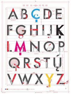 Das Alphabet der Typografie-poster