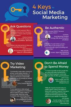 4 Keys to Social Media Marketing. Get #Leads using #SocialMedia #Marketing #SMM #SocialMediaMarketing #SocialMedia