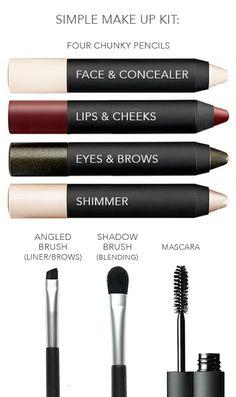 Minimalist Make-Up Kit.