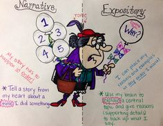expository vs narrative writing | Texas Teaching Fanatic | A look inside a 4th grade classroom