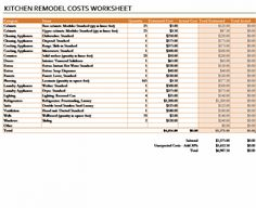 Bathroom Remodel Quote Sample budget – running the numbers | budget template, kitchens and decking