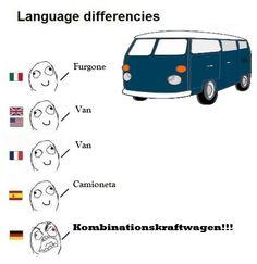 German vs. other languages.
