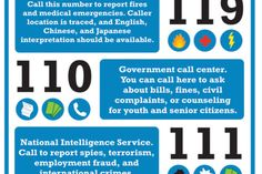 Emergency Numbers You Should Know in Korea