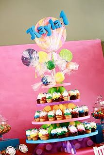 Candy Land Birthday Party. If I decide to just do cupcakes