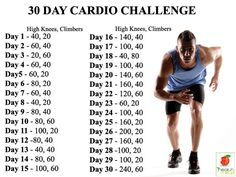 Mens Fitness 30 Day Cardio Challenge