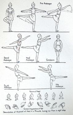 Illustration by Eileen Mayo in A Second Primer of Classical Ballet (Cecchetti Method) for Children by Cyril W. Beaumont. London: C.W. Beaumont, 1935.