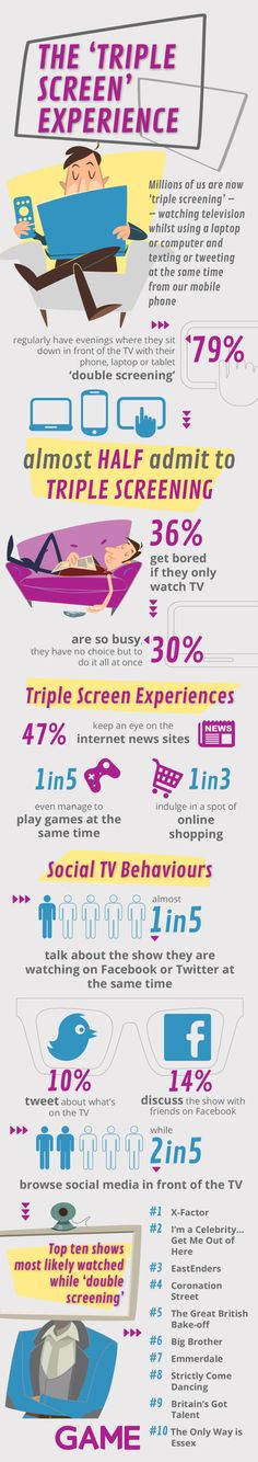 The triple screen experience #infografia #infographic #marketing