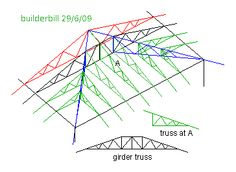 Girder Truss Google Search Building Parts Pinterest