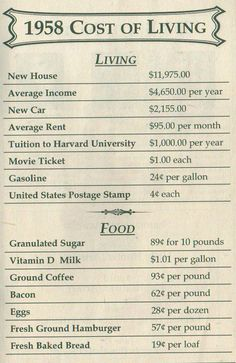 cost of living then.