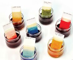 Dyes on wool - Dye Lab Archives