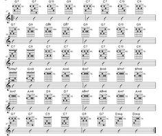 A standard 3 chord blues progression, reharmonized to form a jazz version. Jazz Guitar Chords, Jazz Guitar Lessons, Jazz Chord Progressions, Transcription, Music Stuff, Good Music, Sheet Music, Duffy, Teacher