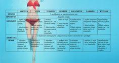 ΔΙΑΙΤΑ: Χάσε έως και 8 κιλά σε ένα μήνα... - TLIFE Healthy Tips, Healthy Eating, Healthy Recipes, Nice Body, Healthy Lifestyle, Health Fitness, How To Plan, Training, Gym