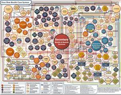 Obama Care - See how simple it really is?