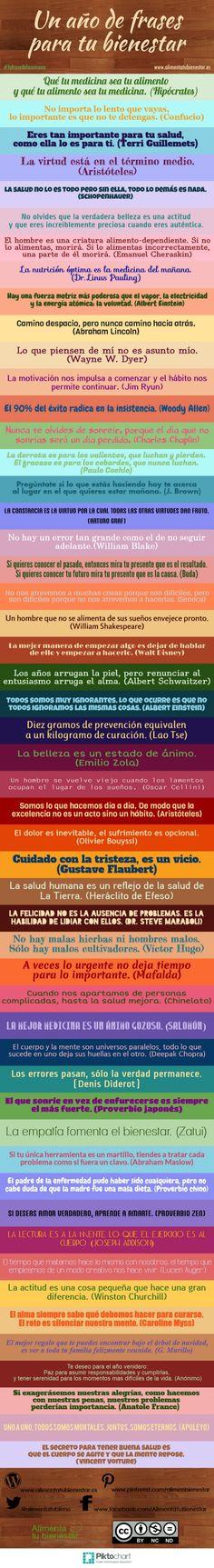 52 frases para tu bienestar by Manoli Martín Azkue via slideshare