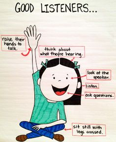 ESL Amplified: Anchor Charts for ELLs - Anchor charts reflect the learning that is going on in a classroom.  They might outline a classroom routine or procedure so that students can remember what to do.  Or, they may review content vocabulary so that students can refer to these words in their speaking and writing.  ELLs rely on these charts to help them remember what's expected of them.  Anchor charts help orient ELLs in the unfamiliar language environment of the classroom.