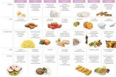 Εβδομαδιαίο πρόγραμμα διατροφής που θα σε κάνει να χάσεις 8 κιλά σε 1 μήνα