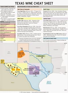 Texas wine region cheat sheet: Map by Clear Lake Wine Tasting #wine101 #map #USA