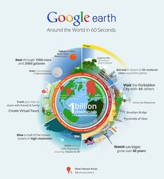 "Google Earth ""Around the world in 60 seconds"" by jess3"
