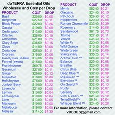 doterra cost per drop - Google Search
