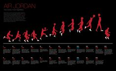 Air Jordan Timeline and Posters on Behance