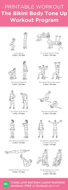 """Plan Skinny Workout - Watch this Unusual Presentation for the Amazing to Skinny"""" Secret of a California Working Mom Tone Up Workouts, Full Body Workouts, Full Body Workout Routine, Workout Challenge, Gym Workouts, At Home Workouts, Work Out Routines Gym, Tone It Up, Printable Workouts"""