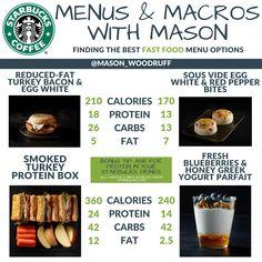 healthiest options at starbucks